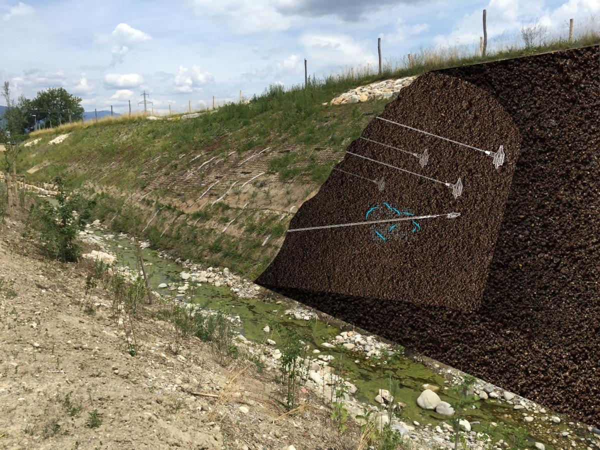 Illustration de l'ancrage d'un talus avec le système d'ancrage au sol Platipus