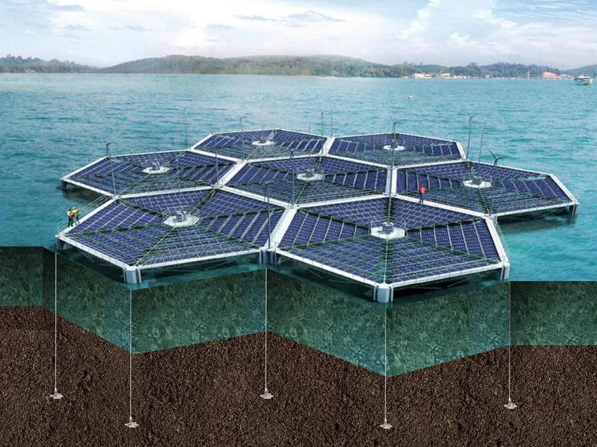 Ancrage de structures flottantes dans l'eau avec le système d'ancrage Platipus